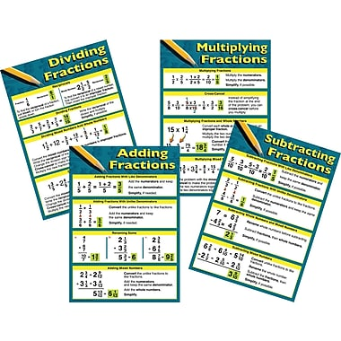 Mark Twain Fractions Bulletin Board Set