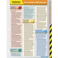 ComplyRight OSHA Inspection Reference Cards