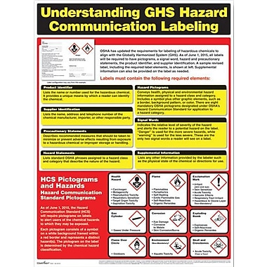 ComplyRight GHS Hazard Materials Poster, English