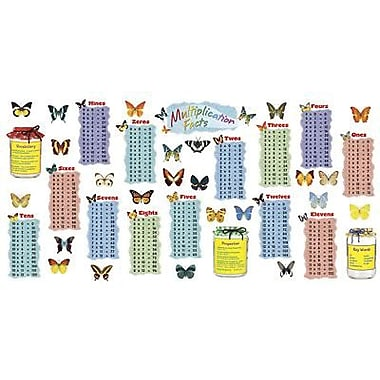 Trend Enterprises® Bulletin Board Set, Multiplication Facts