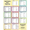 Edupress® Sight Words In A Flash™ Wall Charts, Grades Kindergarten - 1st