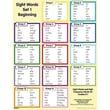 Edupress® Sight Words In A Flash™ Wall Charts, Grades Kindergarten - 1st