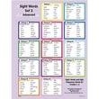 Edupress® Sight Words In A Flash™ Wall Charts, Grades 2nd - 3rd