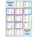 Edupress® Sight Words In A Flash™ Wall Charts, Grades 4th+