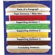 Learning Resources® Hamburger Sequencing Pocket Chart, Grades Kindergarten - 8th