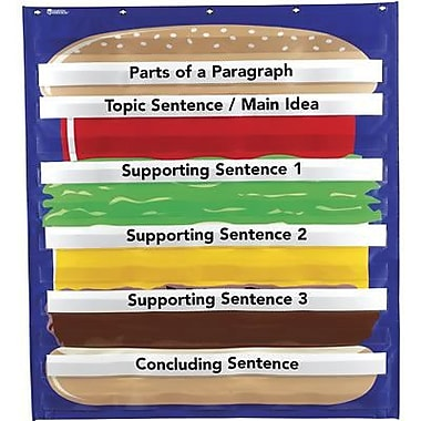 Learning Resources® Hamburger Sequencing Pocket Chart, Grades Kindergarten - 8th