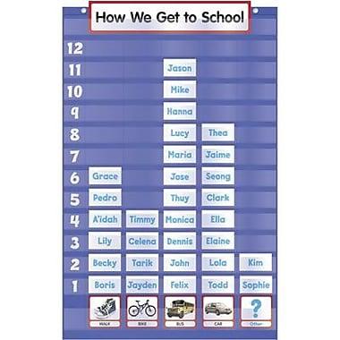 Teacher's Friend® Five-Column Graph Pocket Chart