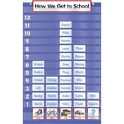 Teacher's Friend® Five-Column Graph Pocket Chart