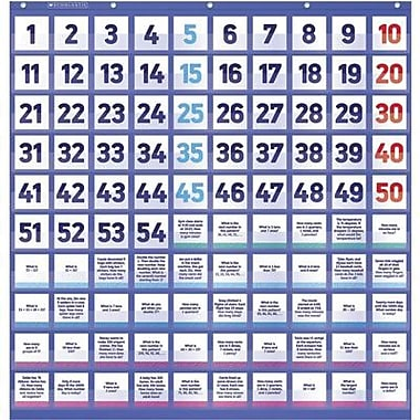 Teacher's Friend® Count To 100 Pocket Chart