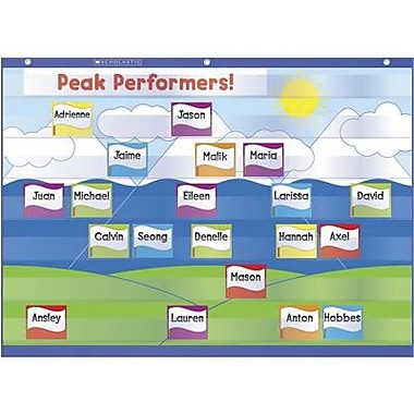 Teacher's Friend® Classroom Management and Behavior Pocket Chart