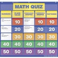 Teacher's Friend® Math Class Quiz Pocket Chart Add-Ons, Grades Kindergarten - 1st