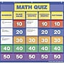Teacher's Friend® Math Class Quiz Pocket Chart Add-Ons,