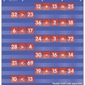Teacher's Friend® Numbers and Counting Pocket Chart Add-Ons, Grades pre-kindergarten - 3rd