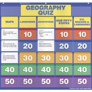 Teacher's Friend® Geography Class Quiz Pocket Chart Add-Ons, Grades 2nd - 4th
