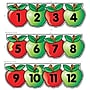 Creative Teaching Press Mini Bulletin Board Set, Apples