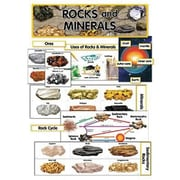 Creative Teaching Press™ Mini Bulletin Board Set, Rocks and Minerals