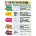Creative Teaching Press™ The Writing Process Small Chart