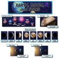 Creative Teaching Press™ Mini Bulletin Board Set, Earth, Moon, and Stars