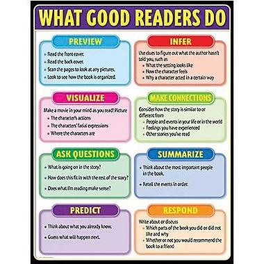 Creative Teaching Press™ What Good Readers Do Small Chart