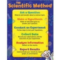 Creative Teaching Press™ The Scientific Method Small Chart