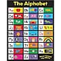 Creative Teaching Press The Alphabet Small Chart