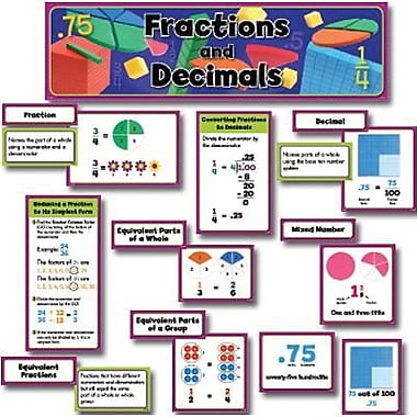 Creative Teaching Press™ Mini Bulletin Board Set, Fractions and Decimals