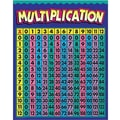 Creative Teaching Press™ Multiplication Chart