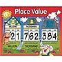 Creative Teaching Press™ Place Value Math Chart