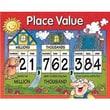 Creative Teaching Press™ Place Value Math Chart