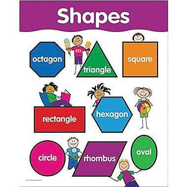 Creative Teaching Press™ Shapes Basic Skills Chart