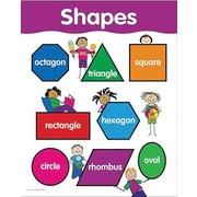 Creative Teaching Press™ Shapes Basic Skills Chart