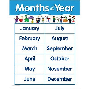 Creative Teaching Press™ Months of The Year Basic Skills Chart
