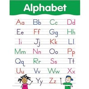 Creative Teaching Press™ Alphabet Basic Skills Chart