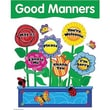 Creative Teaching Press™ Good Manners Basic Skills Chart