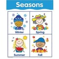 Creative Teaching Press™ Seasons Basic Skills Chart