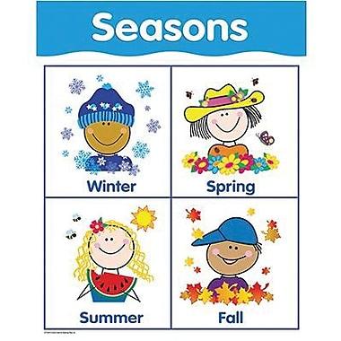 Creative Teaching Press™ Seasons Basic Skills Chart