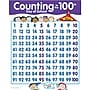 Creative Teaching Press™ Counting To The 100th Day