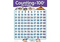 Creative Teaching Press™ Counting To The 100th Day of School Basic Skills Chart, Grades Pre K -2nd
