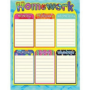 Creative Teaching Press™ Homework Classroom Essentials Chart
