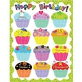 Creative Teaching Press™ Happy Birthday Classroom Essentials Chart