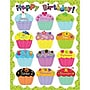 Creative Teaching Press Happy Birthday Classroom Essentials Chart