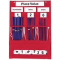 Learning Resources® Counting and Place Value Pocket Chart