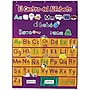 Learning Resources El Centro Del Alfabeto Pocket Chart