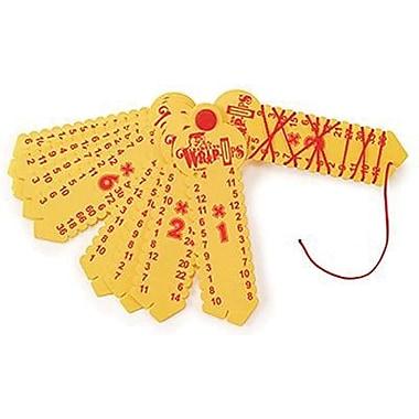 Learning Wrap-Ups Wrap-Up Key, Multiplication, 10/Set