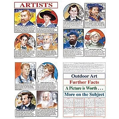 McDonald Publishing® Bulletin Board Pack, Artists