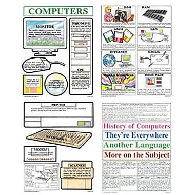 McDonald Publishing® Bulletin Board Pack, Computers
