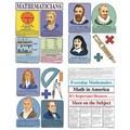 McDonald Publishing® Bulletin Board Pack, Mathematicians