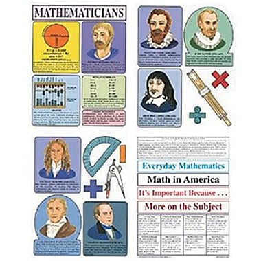 McDonald Publishing® Bulletin Board Pack, Mathematicians