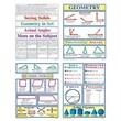 McDonald Publishing® Bulletin Board Pack, Geometry