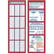 McDonald Publishing® Multiplication Smart Bookmark, Grades 3rd - 12th